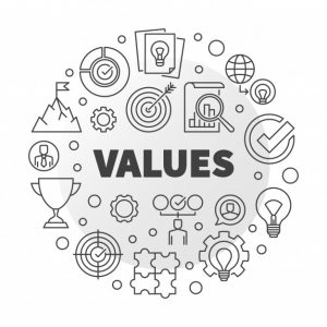 business-values-vector-round-concept_104589-27